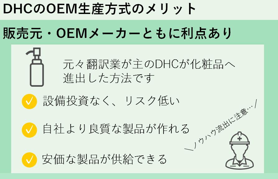 DHCのOEM生産方式のメリット
