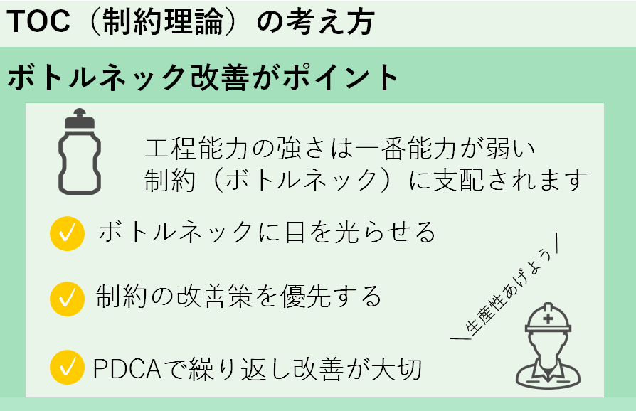 TOC(制約理論)のメリット