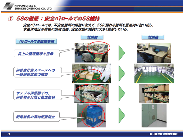 新日鉄化学の5S活動