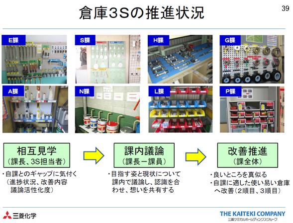 三菱ケミカルの5S活動(出典:日化協2016年安全賞)