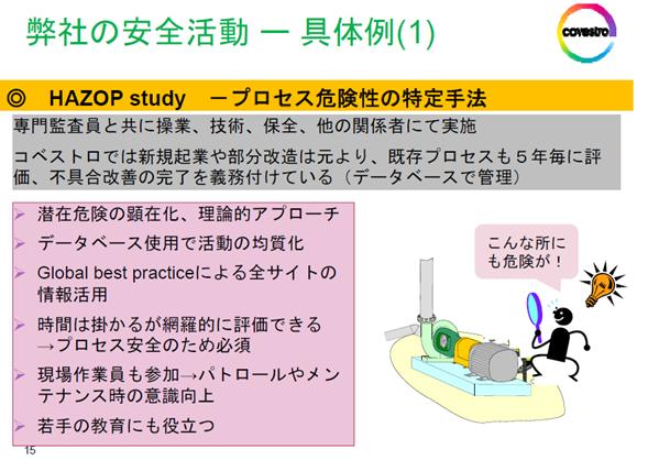 HAZOP活用方法(出典:2017日化協 住化コベストロウレタン株式会社)